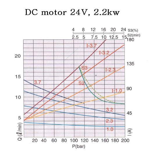 hydrotek dc motor wiring diagram example electrical wiring diagram u2022 rh huntervalleyhotels co Simple DC Motor Simple DC Motor